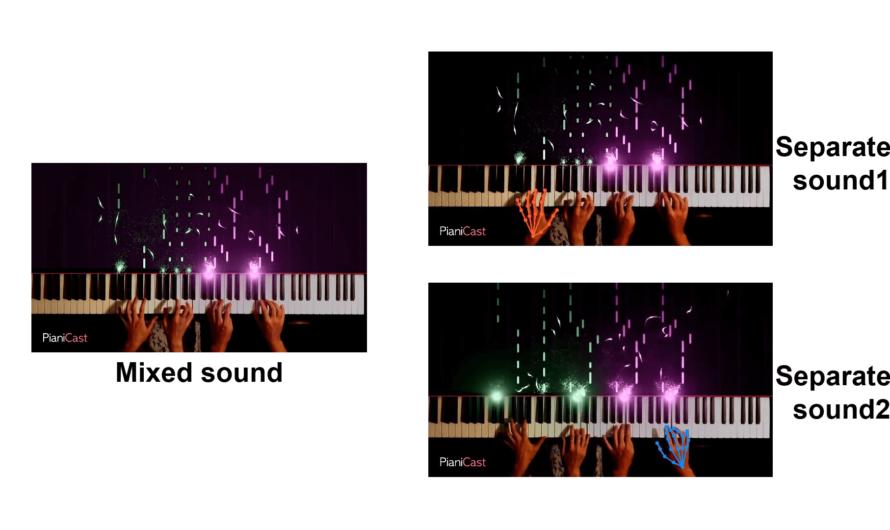 Создана нейросеть, которая по движениям музыкантов может определить мелодию