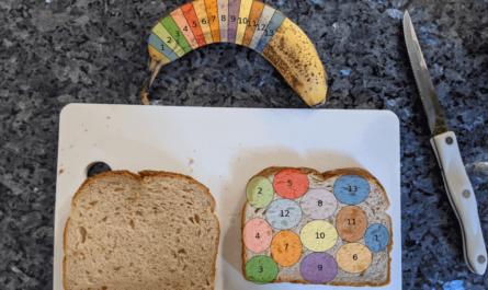 Американец научил искусственный интеллект делать идеальные сэндвичи