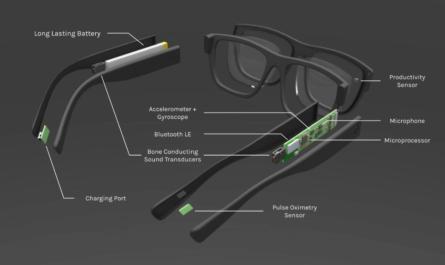 Очки с искусственным интеллектом помогут контролировать рабочее время