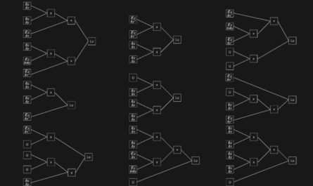 Fedot Framework