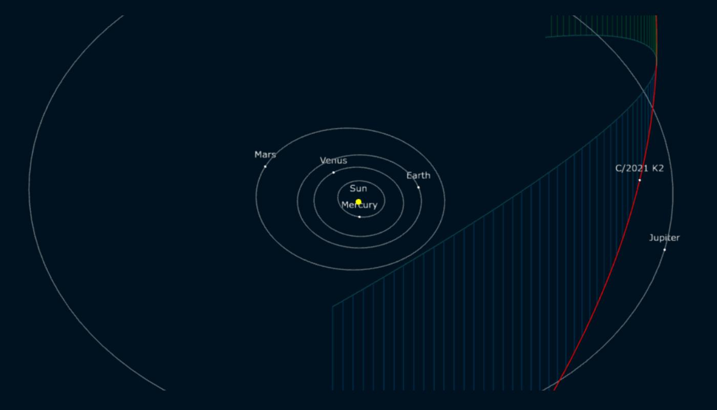 Телескоп-робот открыл комету в Южном полушарии